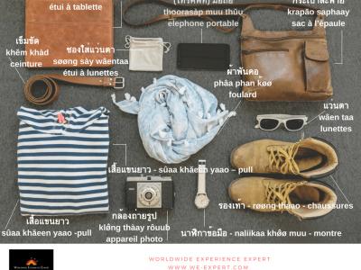 vocabulaires-thaïlandais-objets-voyage